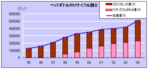 CO2 1トン・1キロはどのくらい? | C-CONET 中部 …